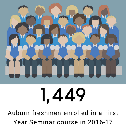 1,444 Auburn freshmen enrolled in a First year Seminar course in 2017-17